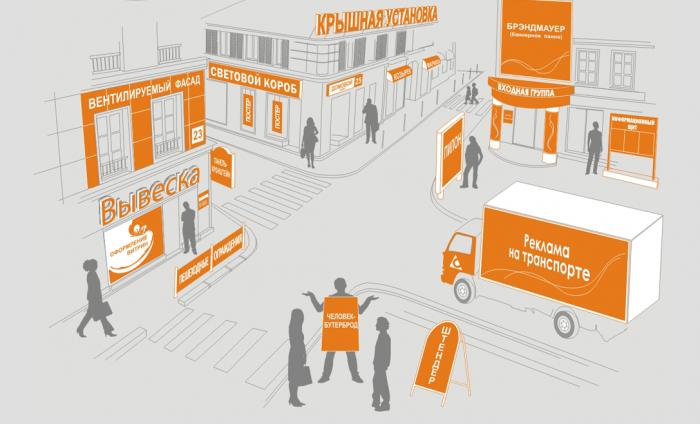 Изготовление наружной рекламы в Москве с монтажом «под ключ»